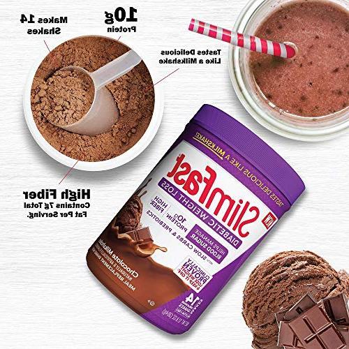 Slimfast Weight Chocolate Milkshake of Protein