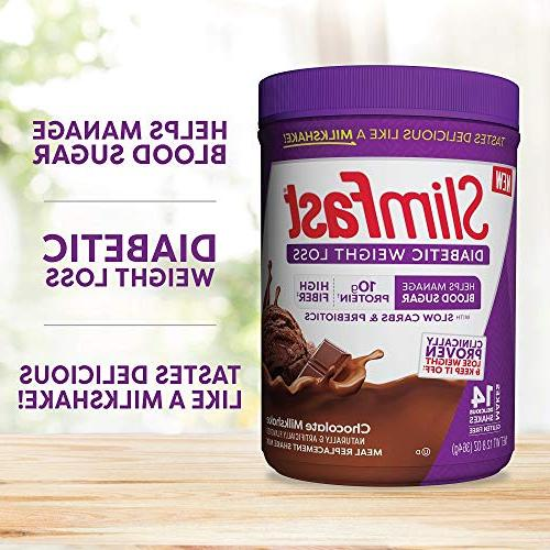 Slimfast Diabetic Weight Loss,