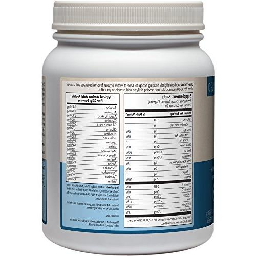 MRM - Egg White Protein, Muscle Strength