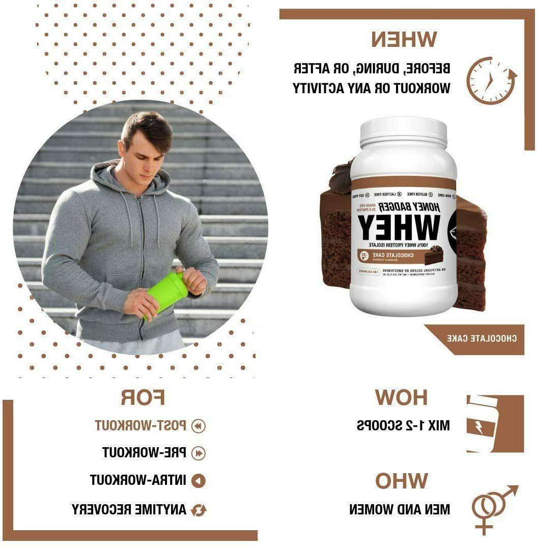 Honey 100% BCAA Non-GMO Chocolate