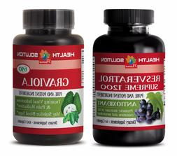 Weight loss protein powder for women - RESVERATROL – GRAVI